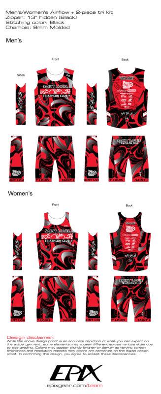 Fit Kits 2019 :: St  Louis Triathlon Club